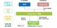 中小企业赋能平台 - 青海热线