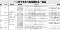 十三届省委第六轮巡视完成进驻开展工作 - 人民政府