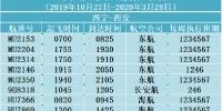 西宁机场即将执行冬春季航班计划 - Qhnews.Com