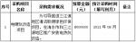 青海省红十字会2021年8月至9月政府采购意向 - 红十字会